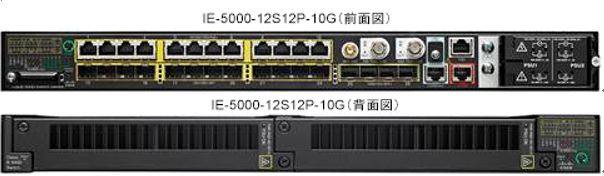 Cisco 174 Industrial Ethernet Ie 5000 Series Switches